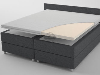 Talalay Latex topper